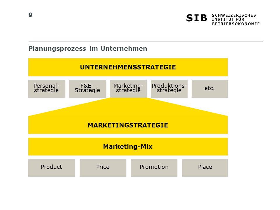 9 S I BS I B S C H W E I Z E R I S C H E S I N S T I T U T F Ü R B E T R I E B S Ö K O N O M I E UNTERNEHMENSSTRATEGIE MARKETINGSTRATEGIE Marketing-Mix Personal- strategie Personal- strategie F&E- Strategie F&E- Strategie Marketing- strategie Marketing- strategie Produktions- strategie Produktions- strategie etc.