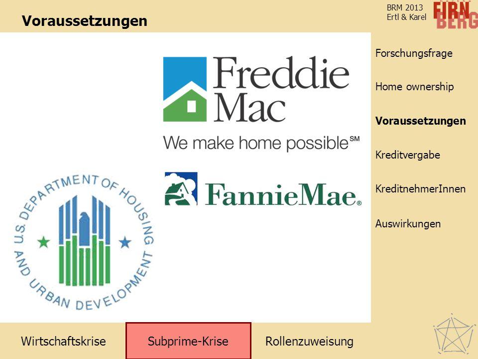 RollenzuweisungWirtschaftskrise Subprime-Krise Kreditvergabe KreditnehmerInnen Voraussetzungen Home ownership Forschungsfrage Auswirkungen BRM 2013 Ertl & Karel Voraussetzungen Subprime-Krise