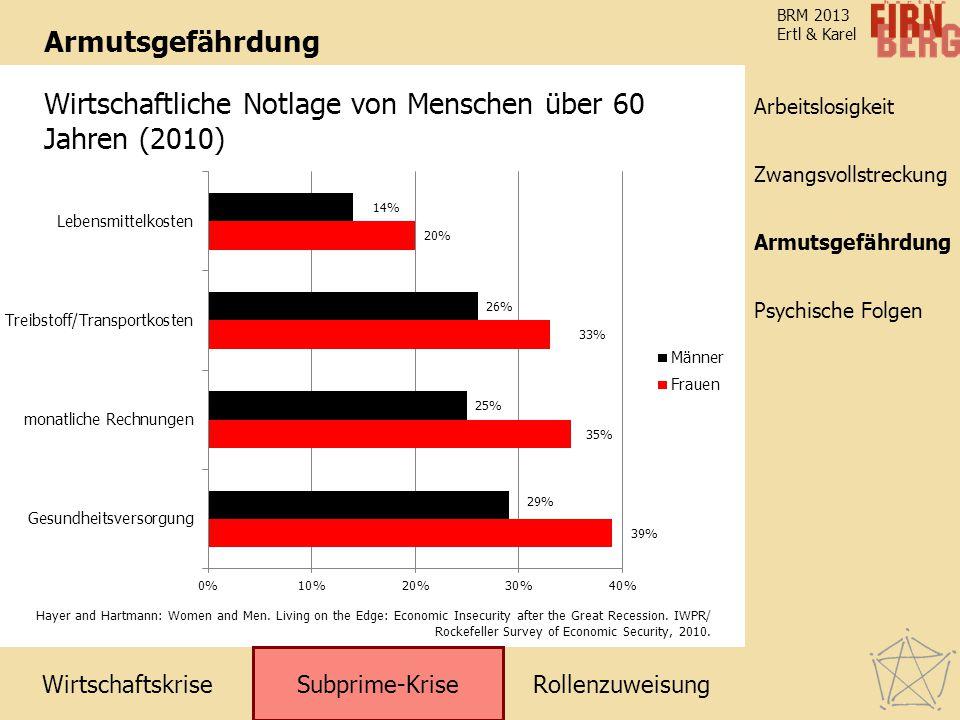WirtschaftskriseRollenzuweisung Subprime-Krise Zwangsvollstreckung Arbeitslosigkeit Armutsgefährdung Psychische Folgen BRM 2013 Ertl & Karel Armutsgefährdung Hayer and Hartmann: Women and Men.