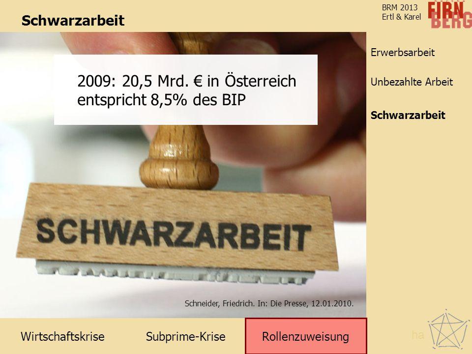 Subprime-Krise Rollenzuweisung Schwarzarbeit Unbezahlte Arbeit Erwerbsarbeit Wirtschaftskrise BRM 2013 Ertl & Karel Schwarzarbeit 2009: 20,5 Mrd. € in