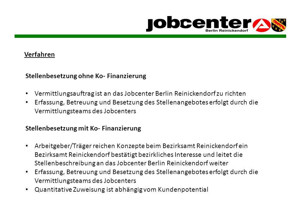 Verfahren Stellenbesetzung ohne Ko- Finanzierung Vermittlungsauftrag ist an das Jobcenter Berlin Reinickendorf zu richten Erfassung, Betreuung und Bes
