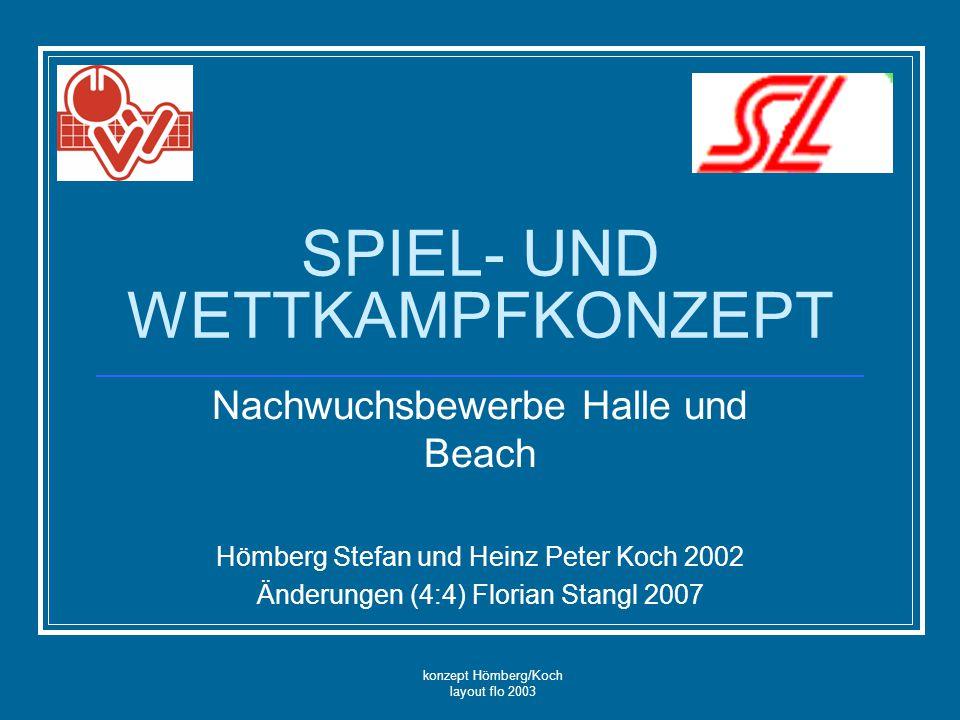 konzept Hömberg/Koch layout flo 2003 SPIEL- UND WETTKAMPFKONZEPT Nachwuchsbewerbe Halle und Beach Hömberg Stefan und Heinz Peter Koch 2002 Änderungen