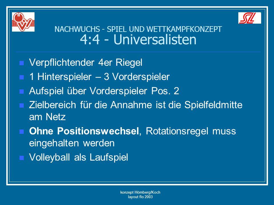 konzept Hömberg/Koch layout flo 2003 Verpflichtender 4er Riegel 1 Hinterspieler – 3 Vorderspieler Aufspiel über Vorderspieler Pos. 2 Zielbereich für d