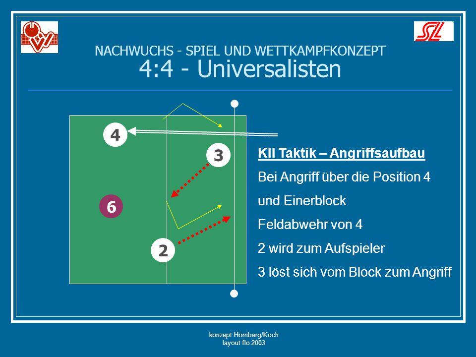 konzept Hömberg/Koch layout flo 2003 3 6 KII Taktik – Angriffsaufbau Bei Angriff über die Position 4 und Einerblock Feldabwehr von 4 2 wird zum Aufspi