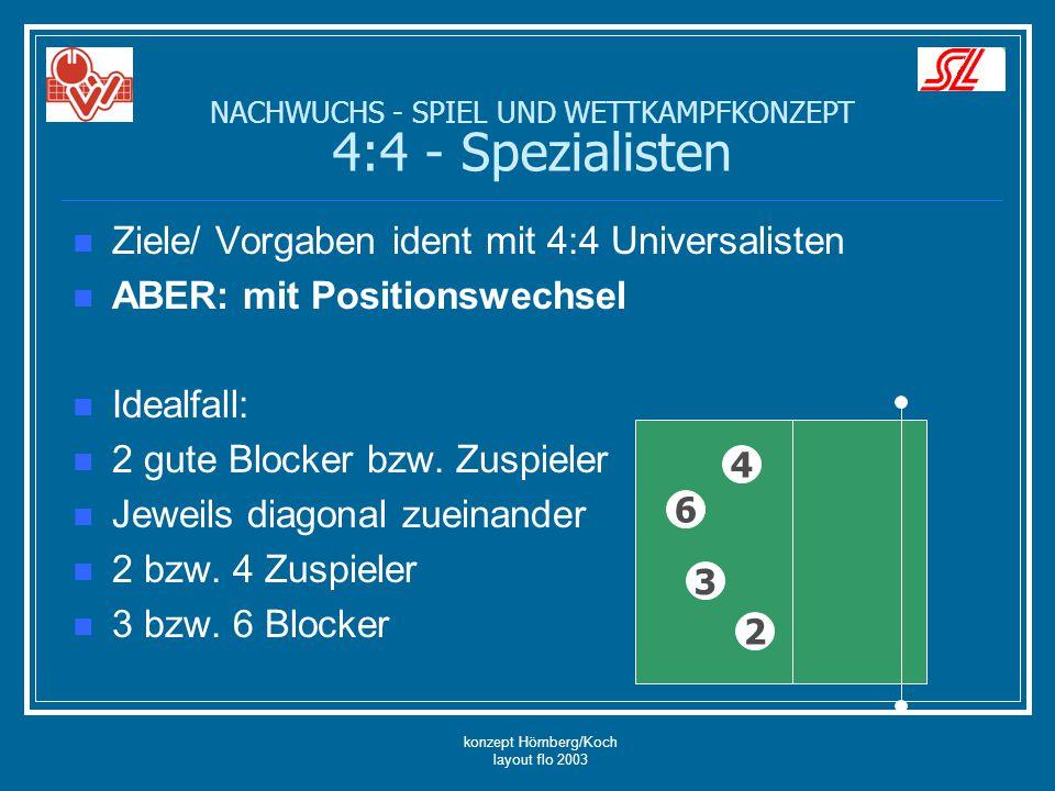 konzept Hömberg/Koch layout flo 2003 Ziele/ Vorgaben ident mit 4:4 Universalisten ABER: mit Positionswechsel Idealfall: 2 gute Blocker bzw. Zuspieler