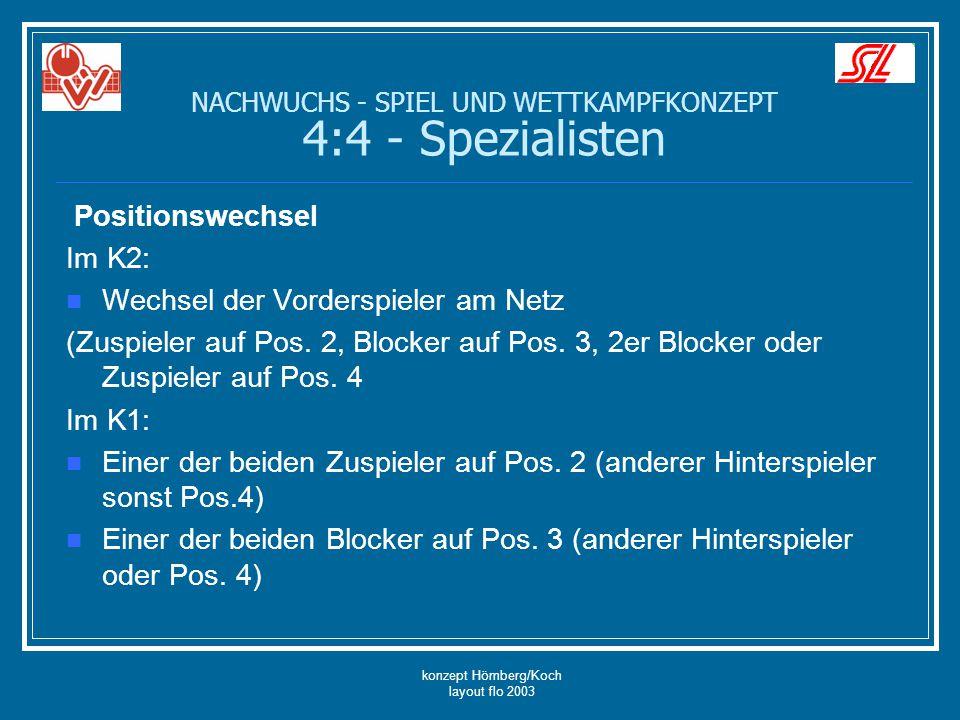 konzept Hömberg/Koch layout flo 2003 Positionswechsel Im K2: Wechsel der Vorderspieler am Netz (Zuspieler auf Pos. 2, Blocker auf Pos. 3, 2er Blocker