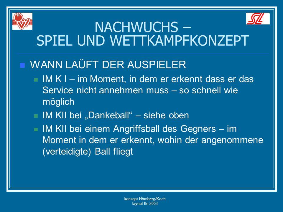 konzept Hömberg/Koch layout flo 2003 NACHWUCHS – SPIEL UND WETTKAMPFKONZEPT WANN LAÜFT DER AUSPIELER IM K I – im Moment, in dem er erkennt dass er das