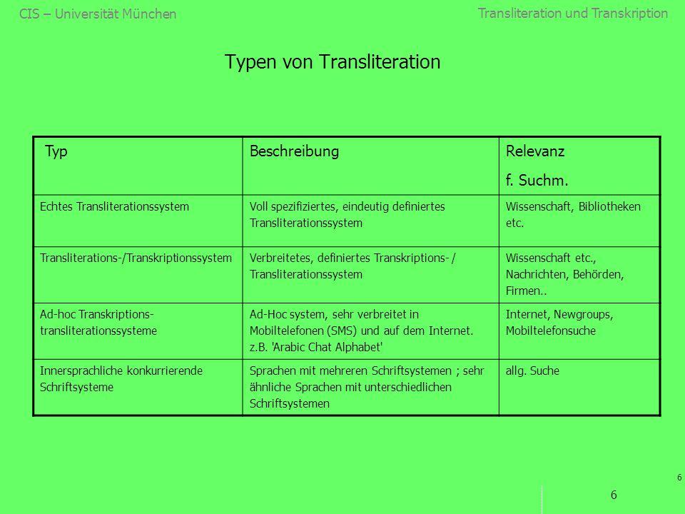 Transliteration und Transkription 6 CIS – Universität München 6 Typen von Transliteration TypBeschreibung Relevanz f. Suchm. Echtes Transliterationssy