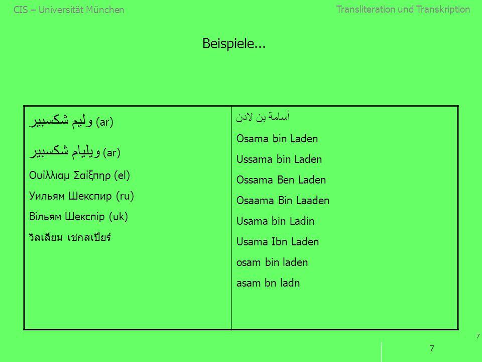 Transliteration und Transkription 7 CIS – Universität München 7 Beispiele... وليم شكسبير (ar) ويليام شكسبير (ar) Ουίλλιαμ Σαίξπηρ (el) Уильям Шекспир