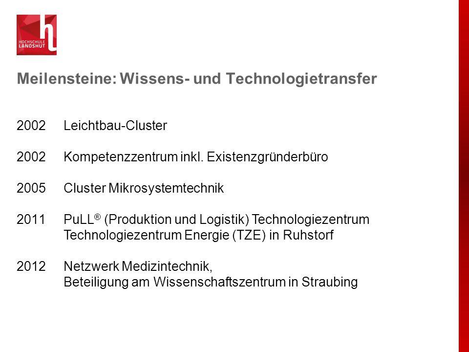 Meilensteine: Wissens- und Technologietransfer 2002 Leichtbau-Cluster 2002 Kompetenzzentrum inkl. Existenzgründerbüro 2005 Cluster Mikrosystemtechnik
