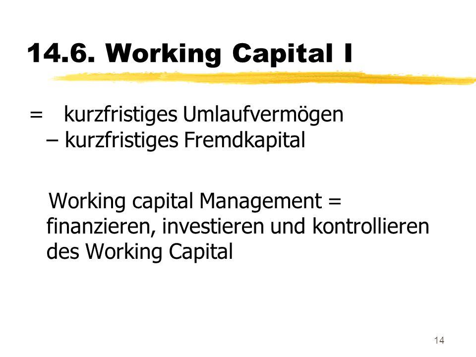 14 14.6. Working Capital I = kurzfristiges Umlaufvermögen – kurzfristiges Fremdkapital Working capital Management = finanzieren, investieren und kontr