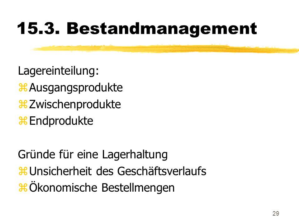 29 15.3. Bestandmanagement Lagereinteilung: zAusgangsprodukte zZwischenprodukte zEndprodukte Gründe für eine Lagerhaltung zUnsicherheit des Geschäftsv