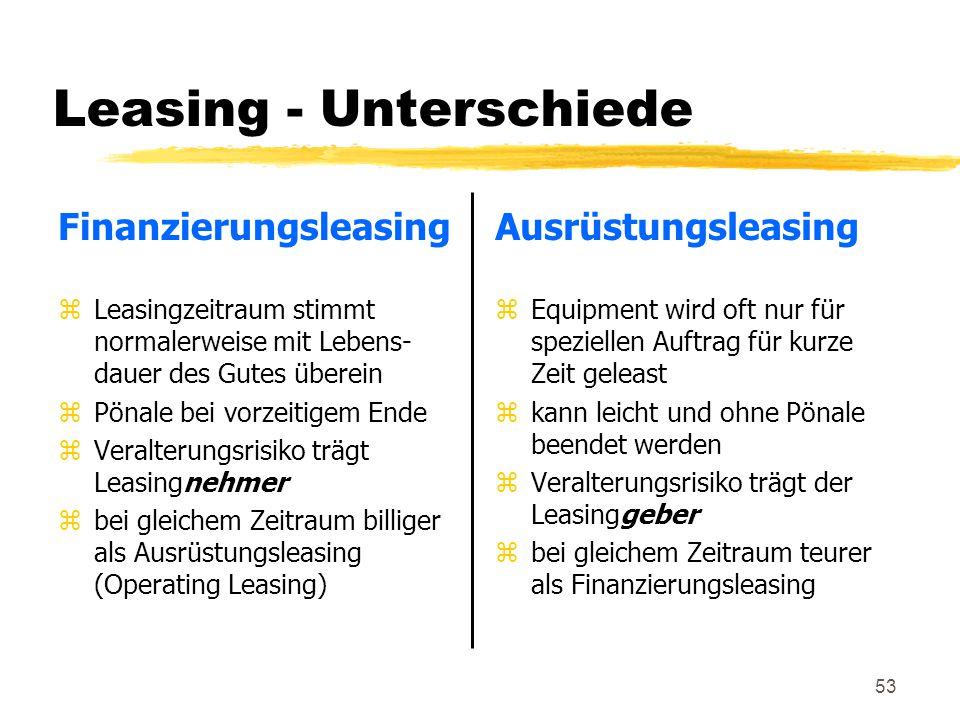 53 Leasing - Unterschiede Finanzierungsleasing zLeasingzeitraum stimmt normalerweise mit Lebens- dauer des Gutes überein zPönale bei vorzeitigem Ende