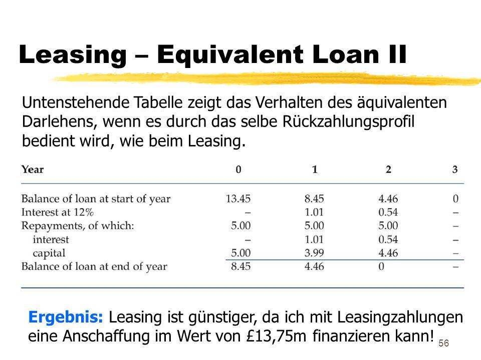 56 Leasing – Equivalent Loan II Untenstehende Tabelle zeigt das Verhalten des äquivalenten Darlehens, wenn es durch das selbe Rückzahlungsprofil bedie