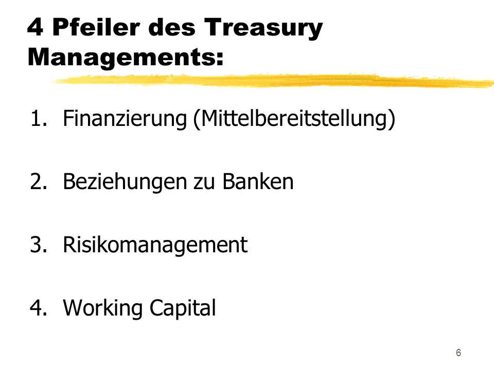 37 Anhang: Miller-Orr Geld Management Modell I Cash flow schwer vorherzusagen  Schätzung einer Bandbreite 1.Wie legt man die Grenzen fest.