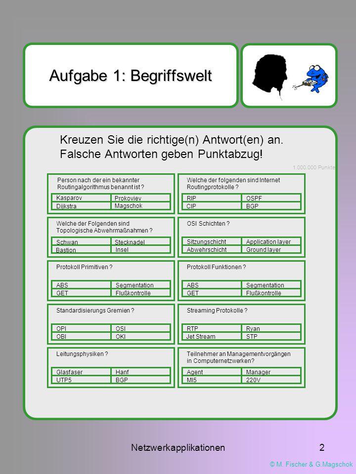 © M. Fischer & G.Magschok Netzwerkapplikationen2 Kreuzen Sie die richtige(n) Antwort(en) an. Falsche Antworten geben Punktabzug! Aufgabe 1: Begriffswe