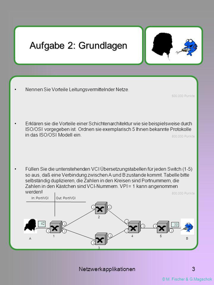 © M. Fischer & G.Magschok Netzwerkapplikationen3 Aufgabe 2: Grundlagen Nennen Sie Vorteile Leitungsvermittelnder Netze. Erklären sie die Vorteile eine