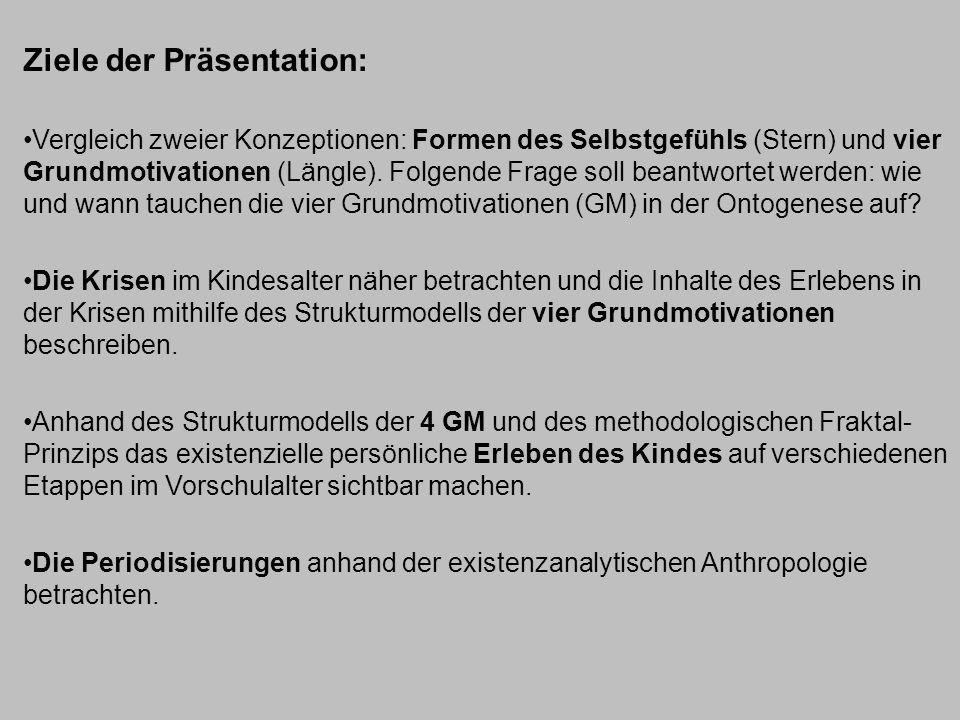 Ziele der Präsentation: Vergleich zweier Konzeptionen: Formen des Selbstgefühls (Stern) und vier Grundmotivationen (Längle). Folgende Frage soll beant