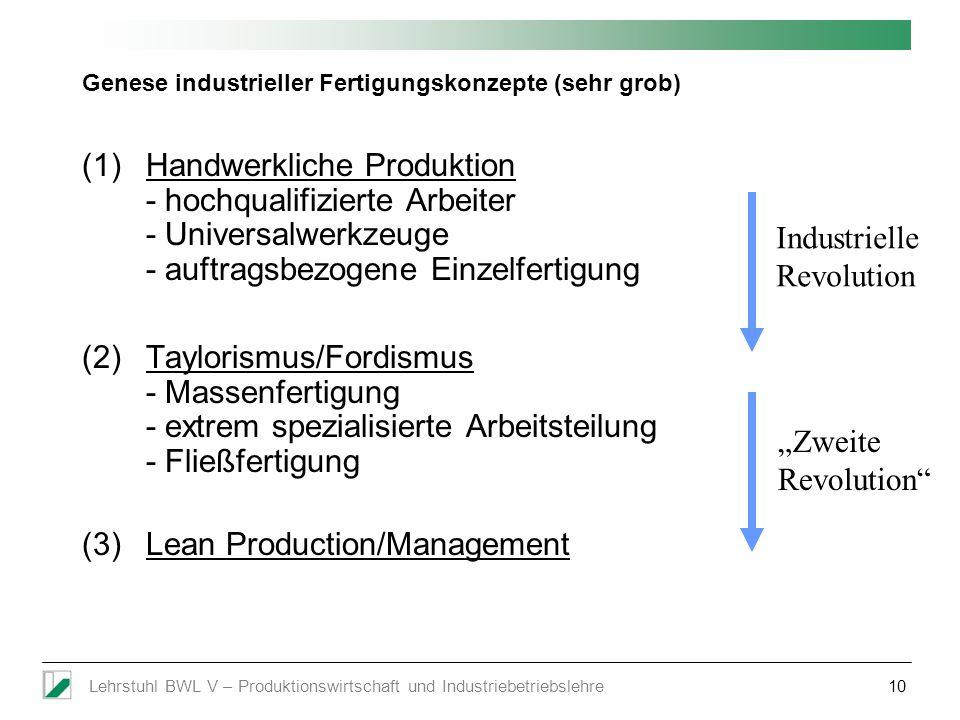 Lehrstuhl BWL V – Produktionswirtschaft und Industriebetriebslehre10 Genese industrieller Fertigungskonzepte (sehr grob) (1)Handwerkliche Produktion -