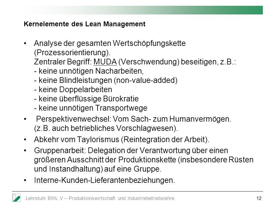 Lehrstuhl BWL V – Produktionswirtschaft und Industriebetriebslehre12 Kernelemente des Lean Management Analyse der gesamten Wertschöpfungskette (Prozes