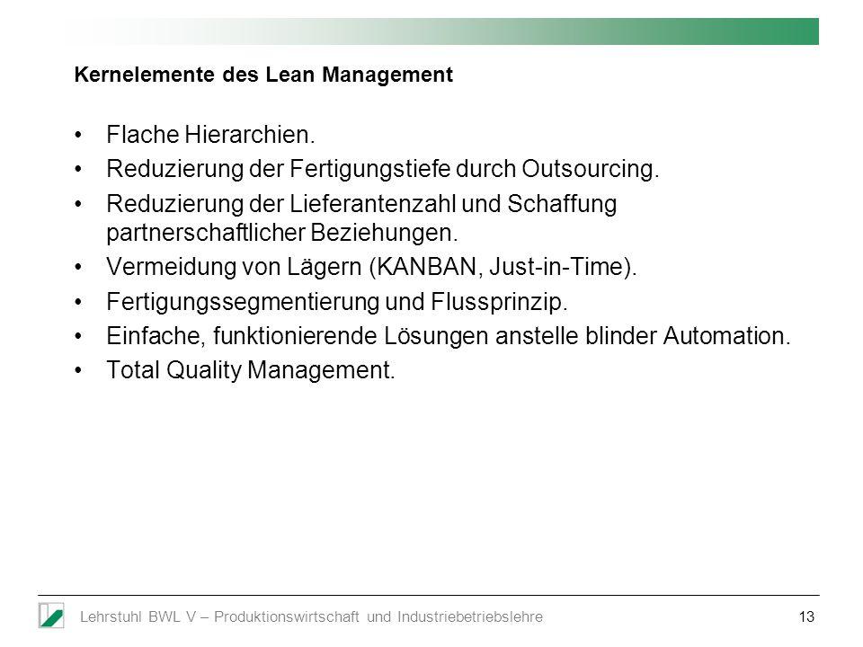 Lehrstuhl BWL V – Produktionswirtschaft und Industriebetriebslehre13 Kernelemente des Lean Management Flache Hierarchien. Reduzierung der Fertigungsti