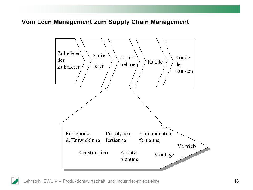 Lehrstuhl BWL V – Produktionswirtschaft und Industriebetriebslehre16 Vom Lean Management zum Supply Chain Management
