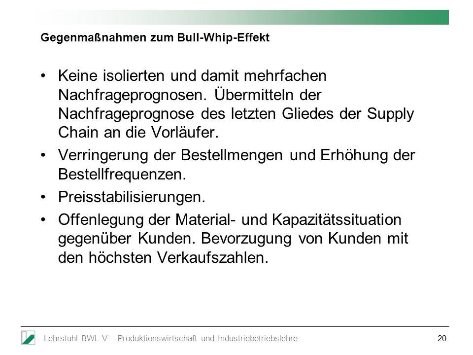 Lehrstuhl BWL V – Produktionswirtschaft und Industriebetriebslehre20 Gegenmaßnahmen zum Bull-Whip-Effekt Keine isolierten und damit mehrfachen Nachfra