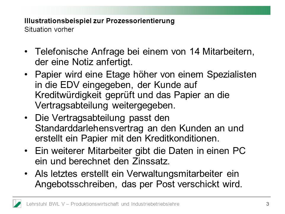 Lehrstuhl BWL V – Produktionswirtschaft und Industriebetriebslehre3 Illustrationsbeispiel zur Prozessorientierung Situation vorher Telefonische Anfrag