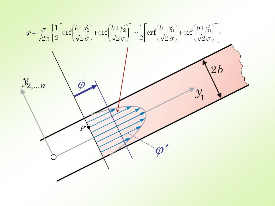 Der örtliche Fortschritt im Korridor ist von der Lage des Punktes P ′ abhängig.