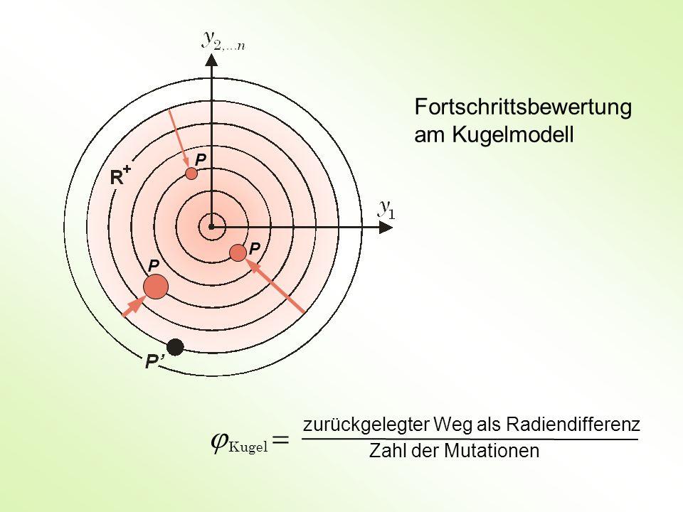 P P P Fortschrittsbewertung am Kugelmodell zurückgelegter Weg als Radiendifferenz Zahl der Mutationen   Kugel 