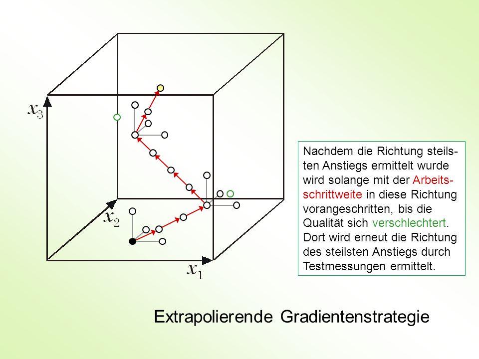 Gauß-Seidel- oder Koordinatenstrategie Es wird in die 1.