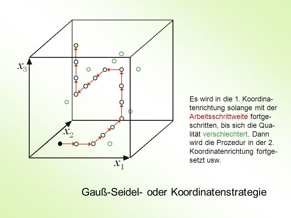 Simplex-Strategie von Nelder/Mead 1 2 3 4 5 6 7 Konstruktion eines gleich- seitigen Tetraeders im Variablenraum.