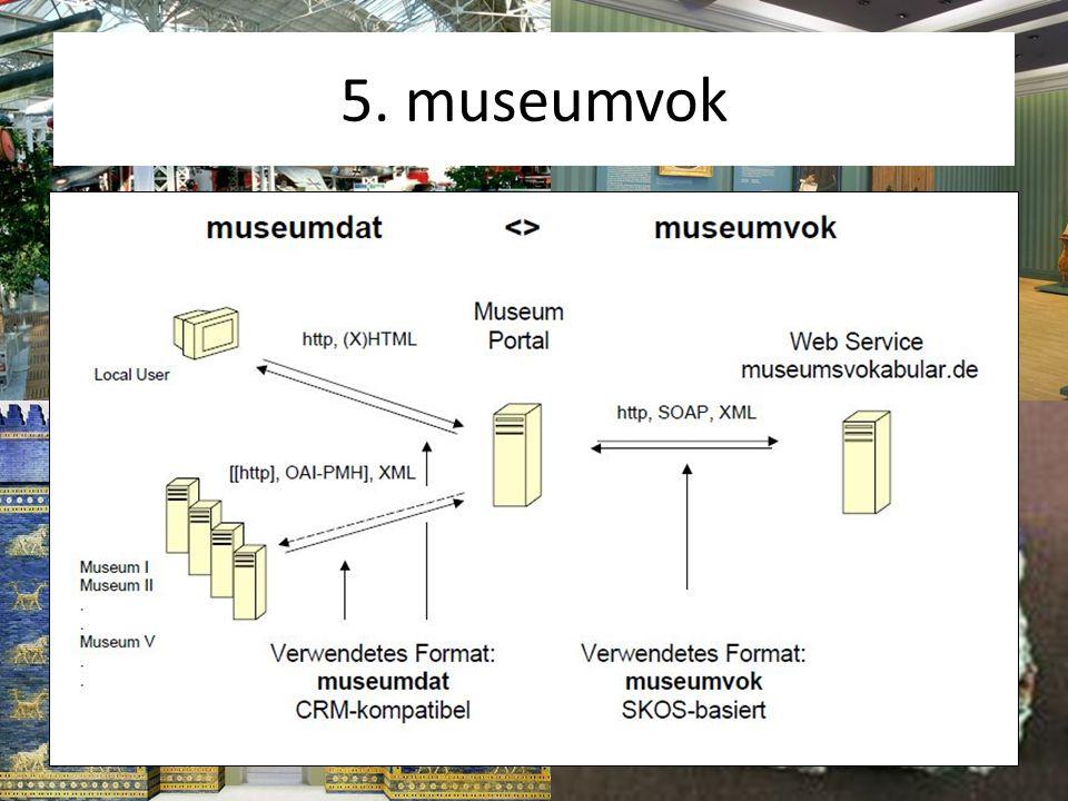 5. museumvok