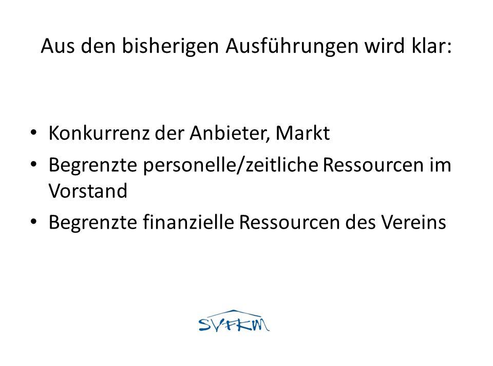 Aus den bisherigen Ausführungen wird klar: Konkurrenz der Anbieter, Markt Begrenzte personelle/zeitliche Ressourcen im Vorstand Begrenzte finanzielle