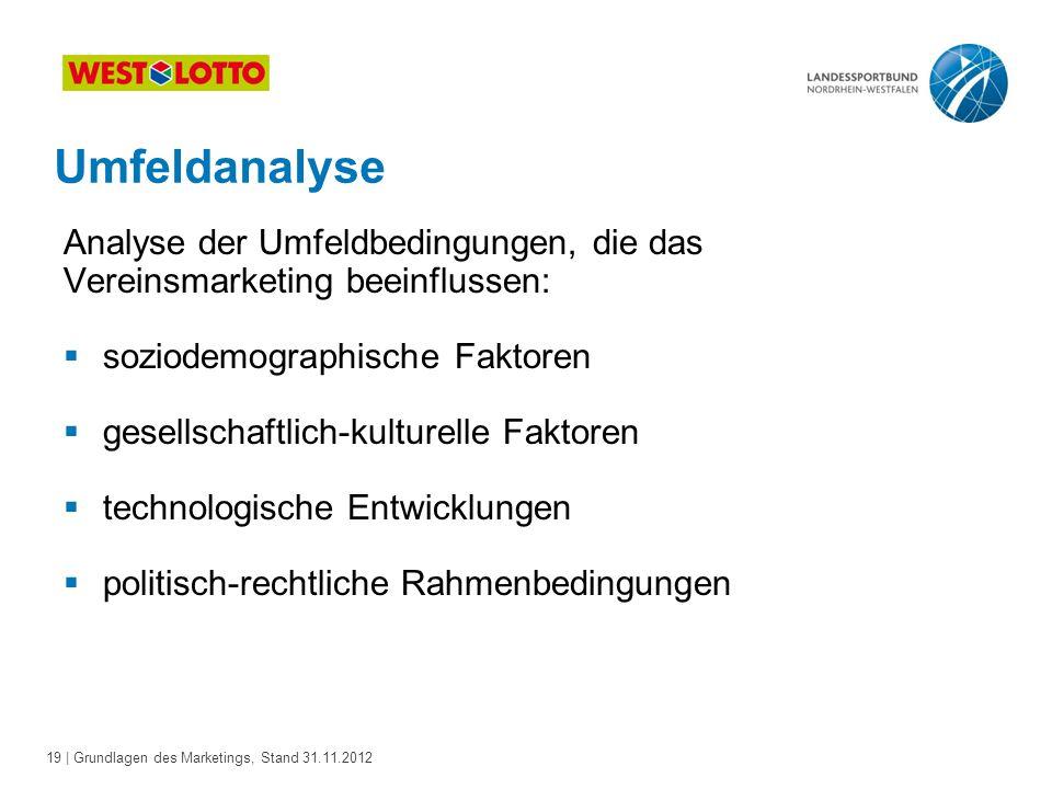 19 | Grundlagen des Marketings, Stand 31.11.2012 Analyse der Umfeldbedingungen, die das Vereinsmarketing beeinflussen:  soziodemographische Faktoren