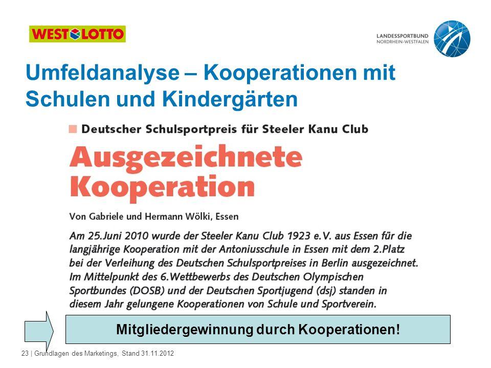 23 | Grundlagen des Marketings, Stand 31.11.2012 Umfeldanalyse – Kooperationen mit Schulen und Kindergärten Mitgliedergewinnung durch Kooperationen!