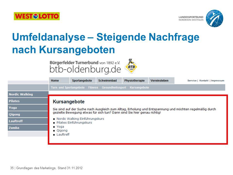 35 | Grundlagen des Marketings, Stand 31.11.2012 Umfeldanalyse – Steigende Nachfrage nach Kursangeboten