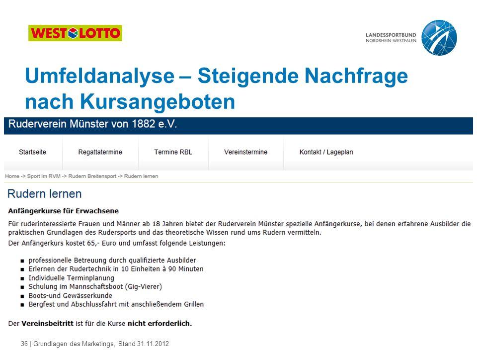 36 | Grundlagen des Marketings, Stand 31.11.2012 Umfeldanalyse – Steigende Nachfrage nach Kursangeboten