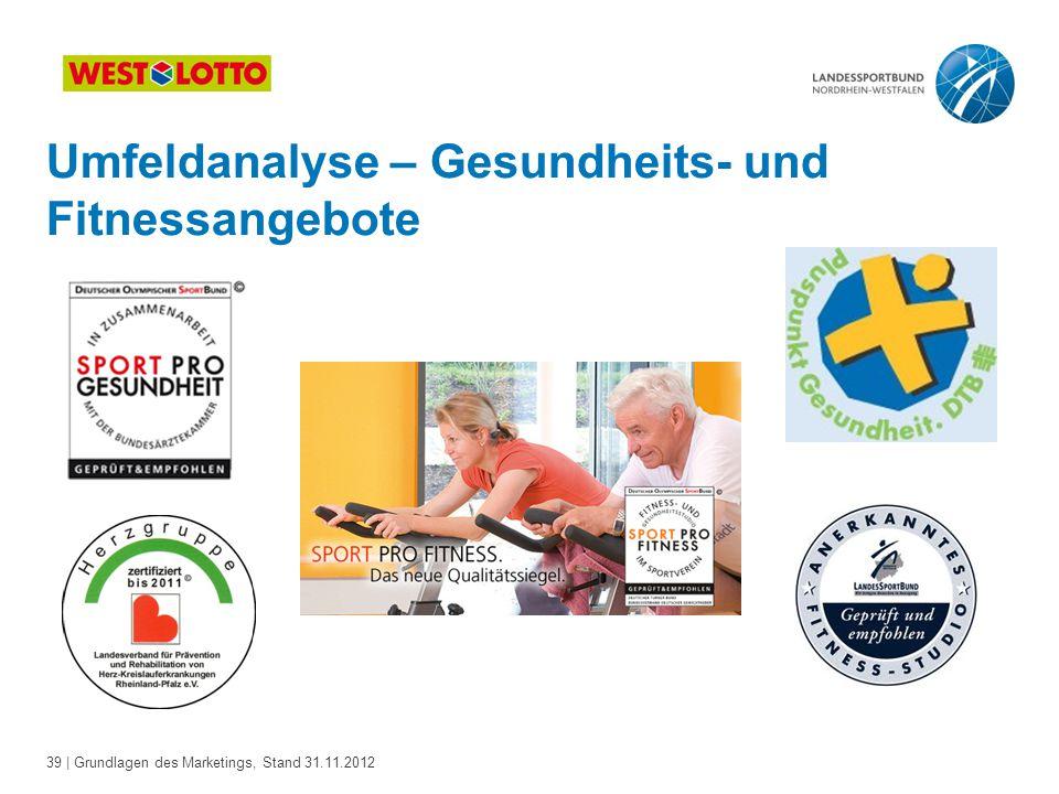 39 | Grundlagen des Marketings, Stand 31.11.2012 Umfeldanalyse – Gesundheits- und Fitnessangebote
