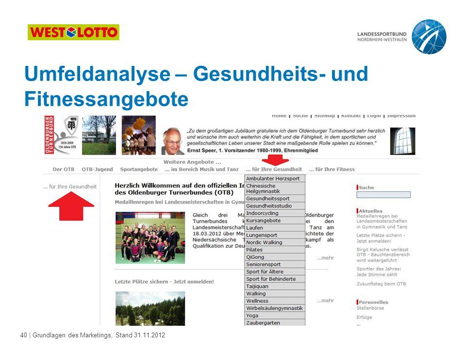 40 | Grundlagen des Marketings, Stand 31.11.2012 Umfeldanalyse – Gesundheits- und Fitnessangebote