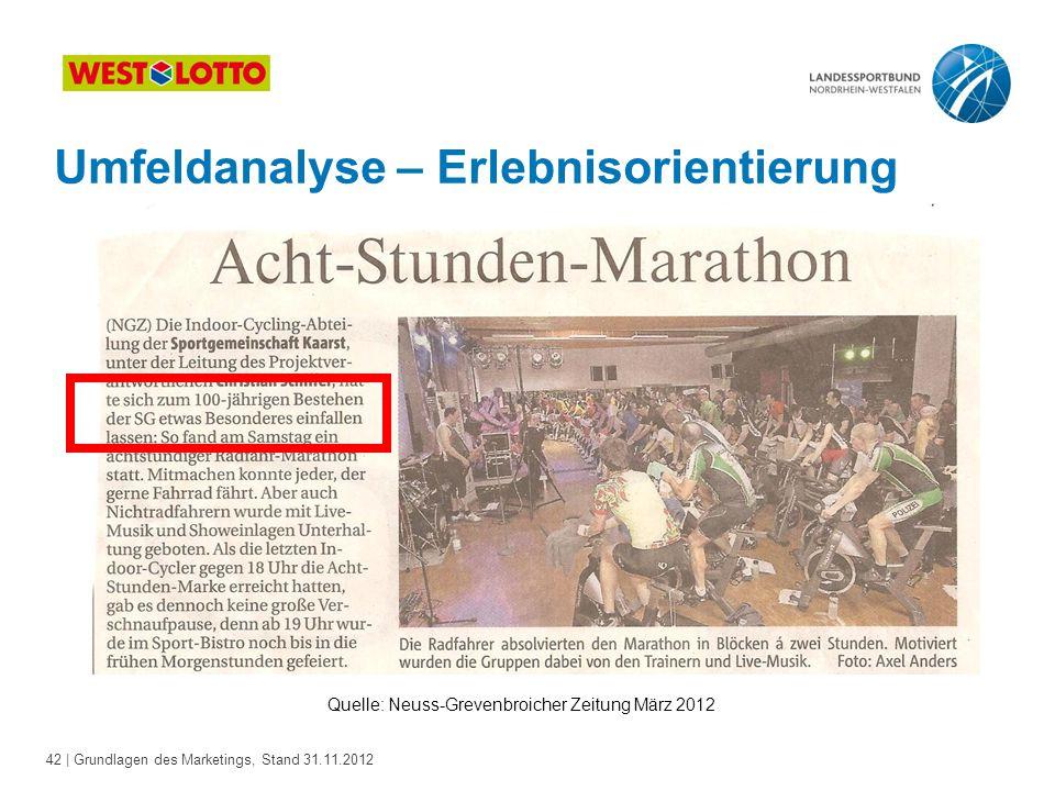 42 | Grundlagen des Marketings, Stand 31.11.2012 Umfeldanalyse – Erlebnisorientierung Quelle: Neuss-Grevenbroicher Zeitung März 2012
