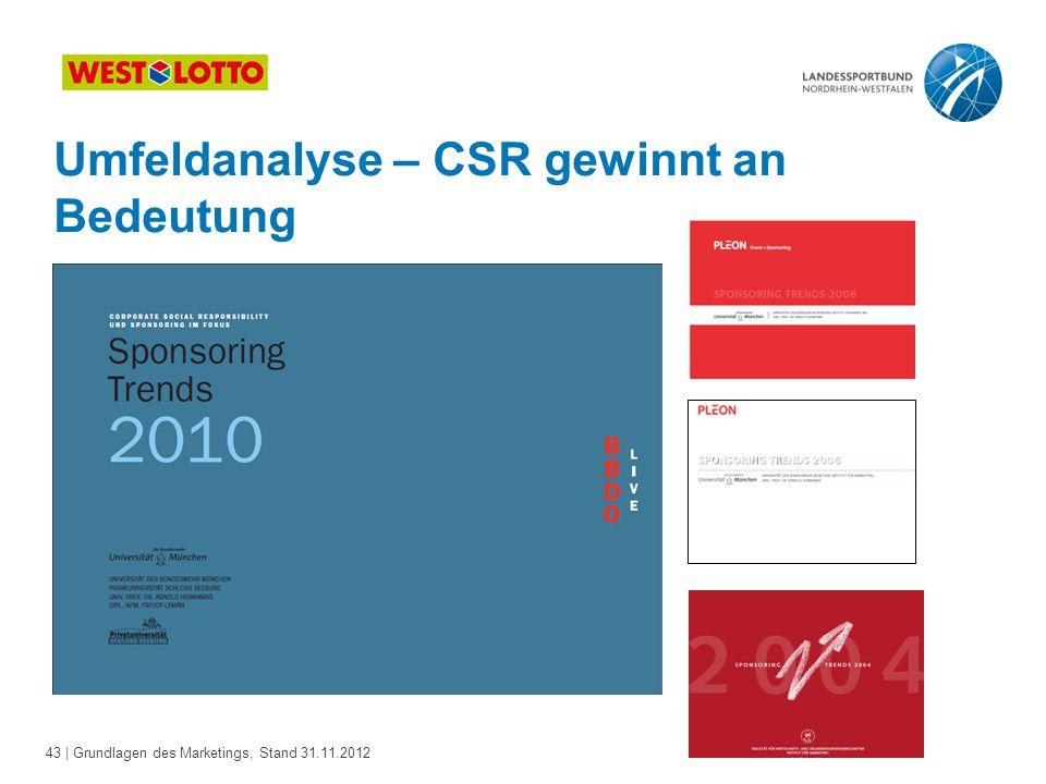 43 | Grundlagen des Marketings, Stand 31.11.2012 Umfeldanalyse – CSR gewinnt an Bedeutung