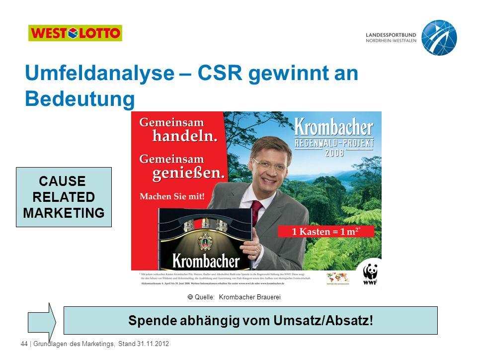 44 | Grundlagen des Marketings, Stand 31.11.2012  Quelle: Krombacher Brauerei CAUSE RELATED MARKETING Umfeldanalyse – CSR gewinnt an Bedeutung Spende
