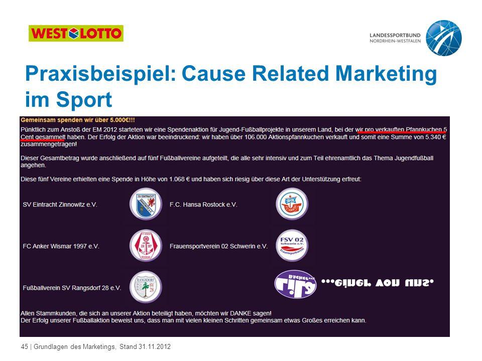 45 | Grundlagen des Marketings, Stand 31.11.2012 Praxisbeispiel: Cause Related Marketing im Sport