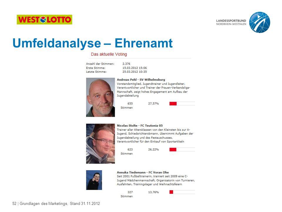 52 | Grundlagen des Marketings, Stand 31.11.2012 Umfeldanalyse – Ehrenamt