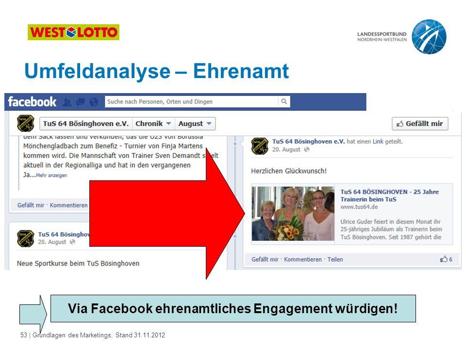 53 | Grundlagen des Marketings, Stand 31.11.2012 Umfeldanalyse – Ehrenamt Via Facebook ehrenamtliches Engagement würdigen!