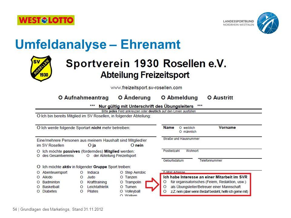 54 | Grundlagen des Marketings, Stand 31.11.2012 Umfeldanalyse – Ehrenamt