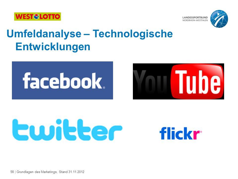 58 | Grundlagen des Marketings, Stand 31.11.2012 Umfeldanalyse – Technologische Entwicklungen