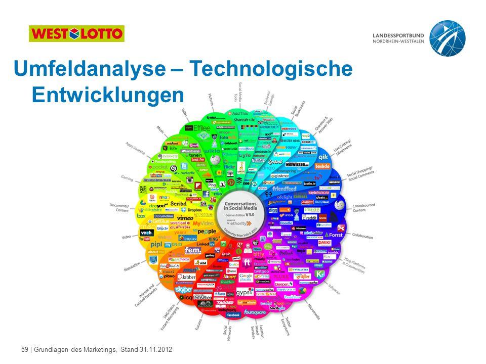 59 | Grundlagen des Marketings, Stand 31.11.2012 Umfeldanalyse – Technologische Entwicklungen