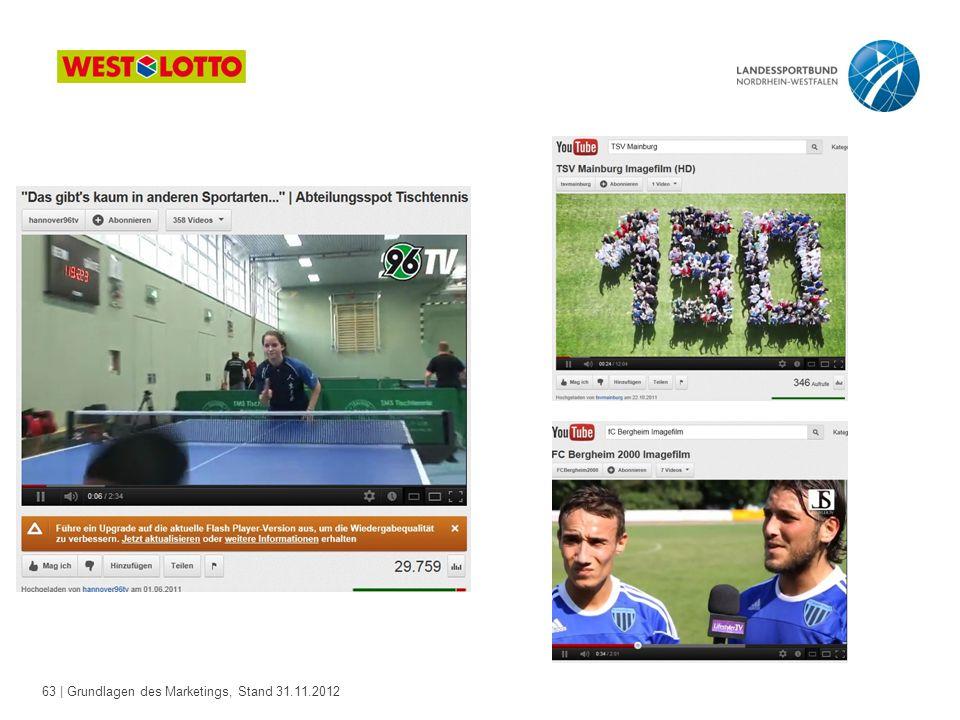 63 | Grundlagen des Marketings, Stand 31.11.2012